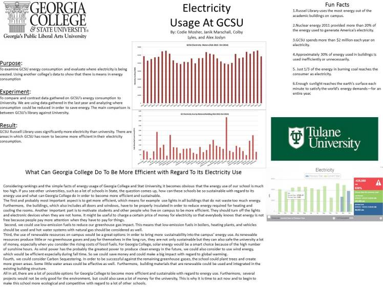 geog4400_14fall_electricity